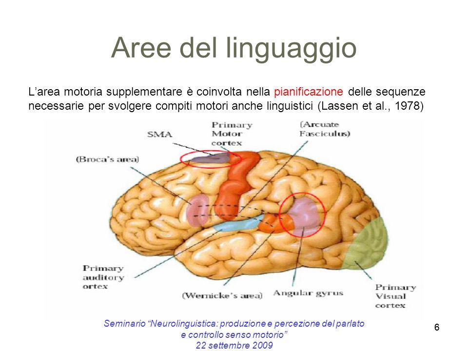 66 Seminario Neurolinguistica: produzione e percezione del parlato e controllo senso motorio 22 settembre 2009 Aree del linguaggio Larea motoria suppl