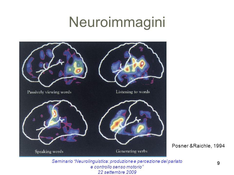 99 Seminario Neurolinguistica: produzione e percezione del parlato e controllo senso motorio 22 settembre 2009 Neuroimmagini Posner &Raichle, 1994