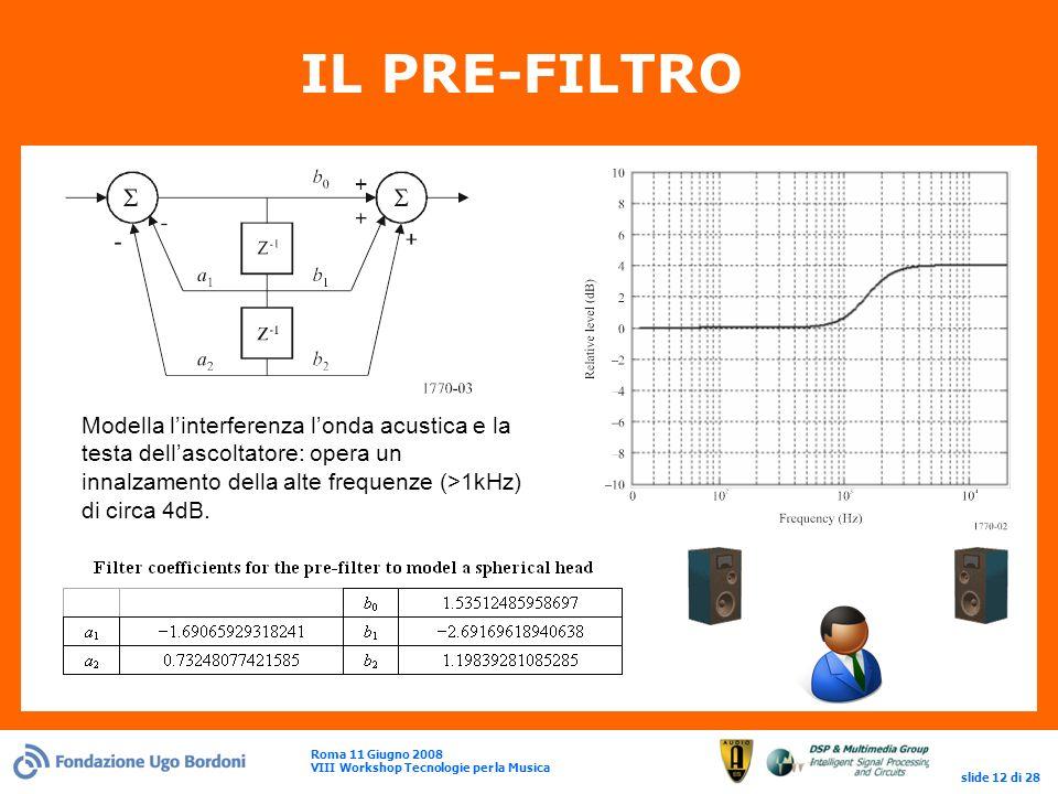 Roma 11 Giugno 2008 VIII Workshop Tecnologie per la Musica slide 12 di 28 IL PRE-FILTRO Modella linterferenza londa acustica e la testa dellascoltatore: opera un innalzamento della alte frequenze (>1kHz) di circa 4dB.