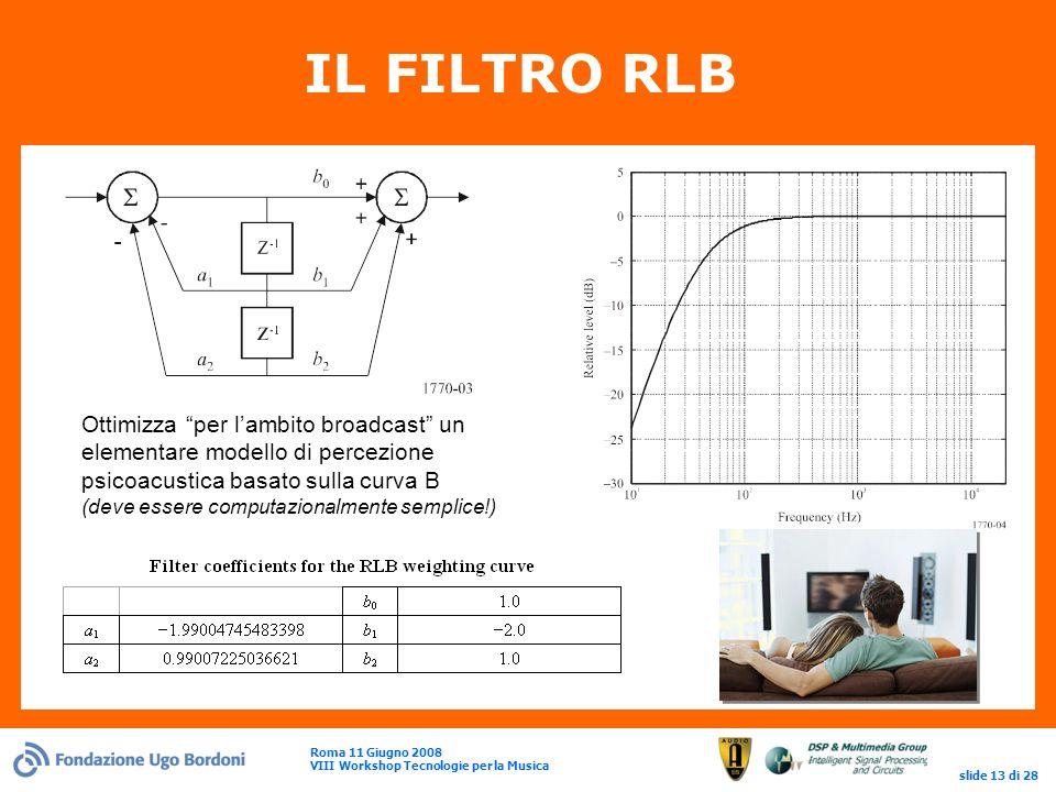 Roma 11 Giugno 2008 VIII Workshop Tecnologie per la Musica slide 13 di 28 IL FILTRO RLB Ottimizza per lambito broadcast un elementare modello di percezione psicoacustica basato sulla curva B (deve essere computazionalmente semplice!)