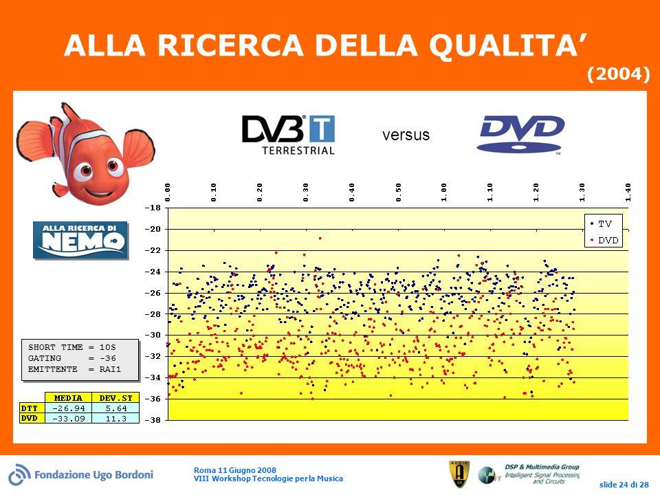 Roma 11 Giugno 2008 VIII Workshop Tecnologie per la Musica slide 24 di 28 ALLA RICERCA DELLA QUALITA versus SHORT TIME = 10S GATING = -36 EMITTENTE = RAI1 SHORT TIME = 10S GATING = -36 EMITTENTE = RAI1 (2004)