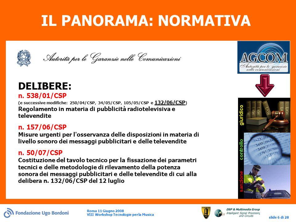 Roma 11 Giugno 2008 VIII Workshop Tecnologie per la Musica slide 6 di 28 IL PANORAMA: NORMATIVA DELIBERE: 132/06/CSP n.