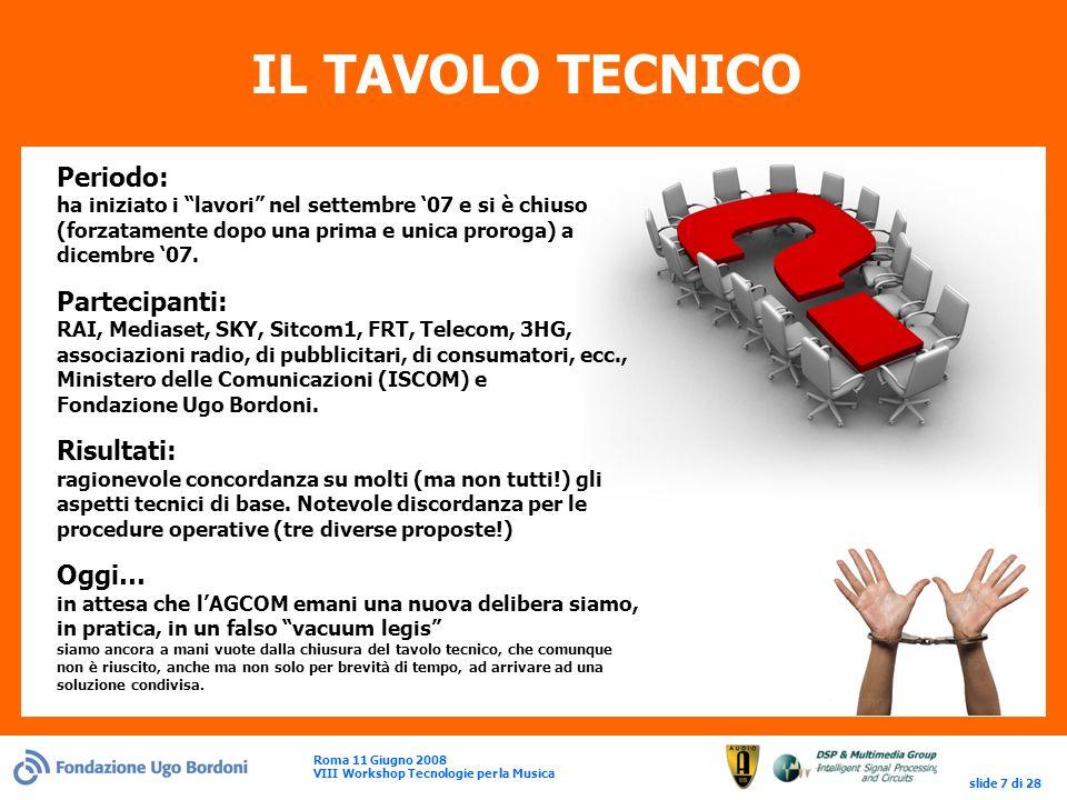 Roma 11 Giugno 2008 VIII Workshop Tecnologie per la Musica slide 7 di 28 IL TAVOLO TECNICO Periodo: ha iniziato i lavori nel settembre 07 e si è chiuso (forzatamente dopo una prima e unica proroga) a dicembre 07.