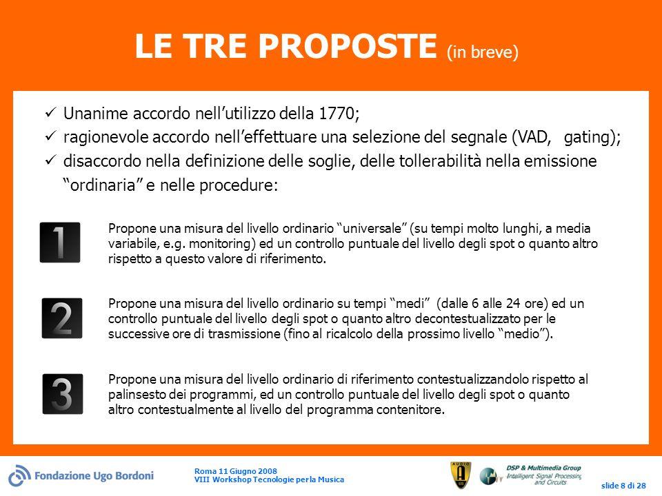 Roma 11 Giugno 2008 VIII Workshop Tecnologie per la Musica slide 8 di 28 LE TRE PROPOSTE (in breve) Propone una misura del livello ordinario universale (su tempi molto lunghi, a media variabile, e.g.