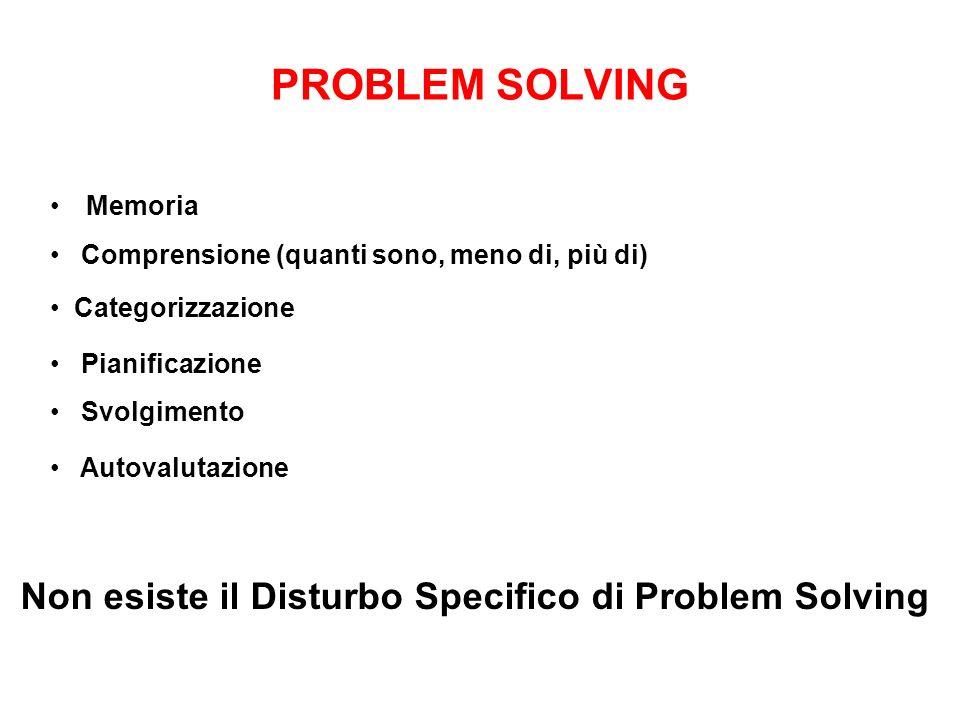 PROBLEM SOLVING Memoria Non esiste il Disturbo Specifico di Problem Solving Comprensione (quanti sono, meno di, più di) Categorizzazione Pianificazion