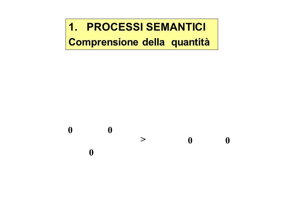 0 > 1. PROCESSI SEMANTICI Comprensione della quantità