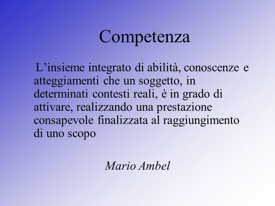 Competenza Linsieme integrato di abilità, conoscenze e atteggiamenti che un soggetto, in determinati contesti reali, è in grado di attivare, realizzan