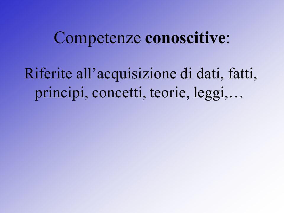 Competenze conoscitive: Riferite allacquisizione di dati, fatti, principi, concetti, teorie, leggi,…