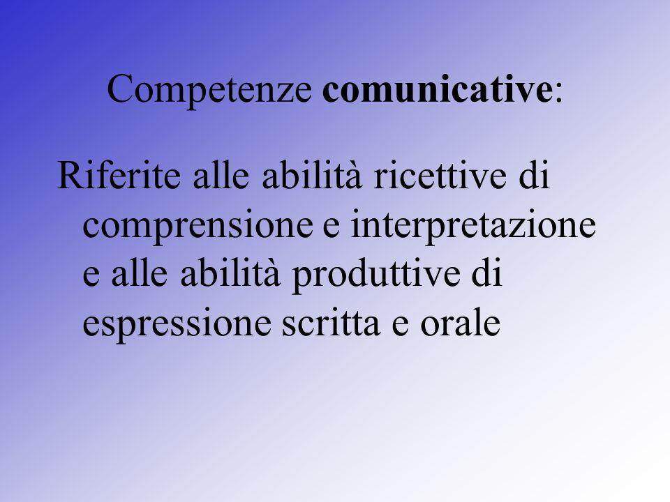 Competenze comunicative: Riferite alle abilità ricettive di comprensione e interpretazione e alle abilità produttive di espressione scritta e orale