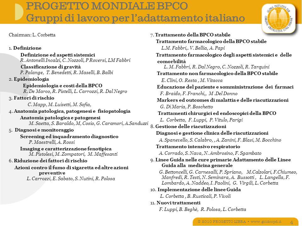 Stadio II Moderata © 2010 PROGETTO LIBRA www.goldcopd.it 85 VEMS/CVF < 0.7 VEMS 50% < 80% Con o senza sintomi cronici Caratteristiche Trattamento raccomandato Broncodilatatori a breve durata dazione al bisogno Trattamento regolare con uno o più broncodilatatori a lunga durata dazione (A)* Riabilitazione per un numero minimo efficace di sessioni (B) * Le autorità regolatorie Europea (EMEA) e Italiana (AIFA) hanno approvato luso della combinazione salmeterolo/fluticasone in pazienti sintomatici con VEMS pre-broncodilatatore <60%.