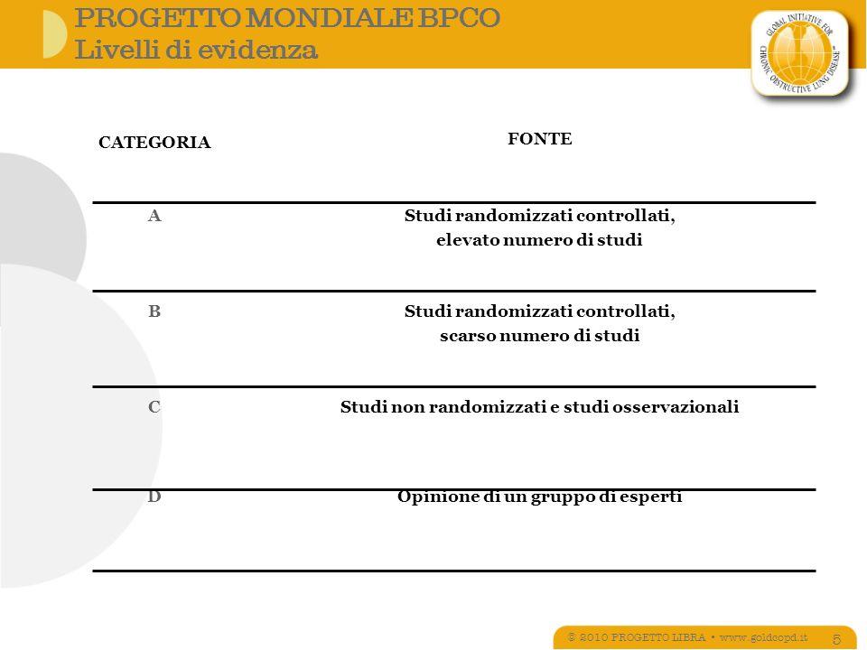 Stadio III Grave © 2010 PROGETTO LIBRA www.goldcopd.it 86 VEMS/CVF < 0.7 VEMS 30% < 50% Con o senza sintomi cronici Caratteristiche Trattamento raccomandato Broncodilatatori a breve durata dazione al bisogno Trattamento regolare con uno o più broncodilatatori a lunga durata dazione (A) Aggiunta di corticosteroidi inalatori (in pazienti con ripetute riacutizzazioni (ad esempio 3 negli ultimi 3 anni) (A) Riabilitazione per un numero minimo efficace di sessioni (B) * Le autorità regolatorie Europea (EMEA) e Italiana (AIFA) hanno approvato luso della combinazione salmeterolo/fluticasone in pazienti sintomatici con VEMS pre-broncodilatatore <60%.