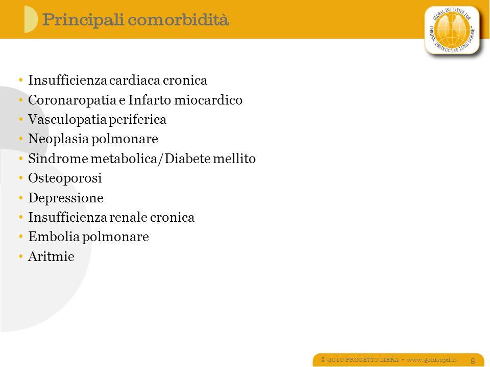 BPCO stabile: trattamento farmacologico © 2010 PROGETTO LIBRA www.goldcopd.it 120 Categorie di terapie utilizzate: Prima scelta Vaccino antinfluenzale (A) Vaccino antipneumococcico (B) Sostituti della nicotina, bupropione, vareniclina (A) Beta-2 agonisti e anticolinergici (A) a breve durata dazione da usare al bisogno (A) Beta-2 agonisti e anticolinergici (A) a lunga durata dazione, di mantenimento (A) Corticosteroidi inalatori in associazione ai broncodilatatori a lunga durata dazione, di mantenimento (A) Ossigenoterapia a lungo termine Seconda scelta Teofillina (B) Immunomodulatori (B) Antiossidanti (B) Mucolitici (D)