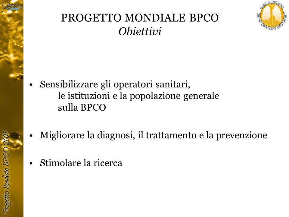 Analisi processo assistenziale paziente BPCO in Medicina Generale Sintomi No BPCO nota Scenario 1: Paziente senza diagnosi nota di BPCO, con sintomi compatibili Scenario n.