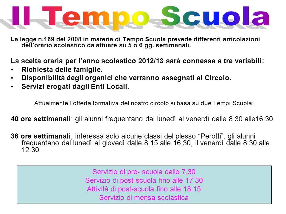 La legge n.169 del 2008 in materia di Tempo Scuola prevede differenti articolazioni dellorario scolastico da attuare su 5 o 6 gg.