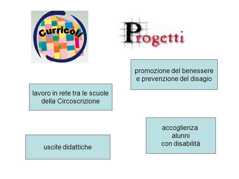 lavoro in rete tra le scuole della Circoscrizione accoglienza alunni con disabilità promozione del benessere e prevenzione del disagio uscite didattiche