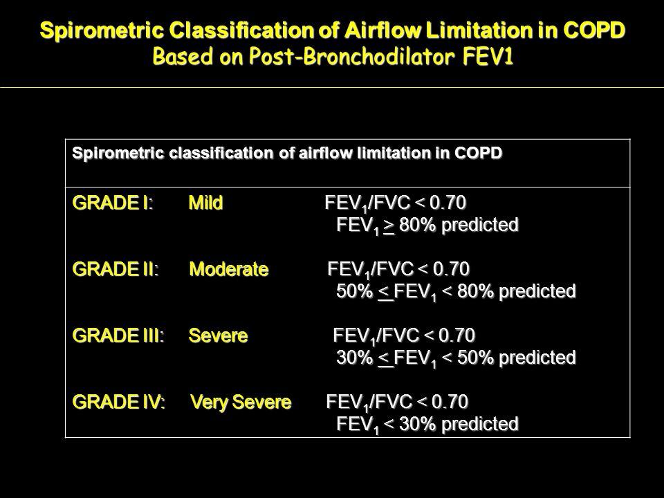 Spirometric Classification of Airflow Limitation in COPD Based on Post-Bronchodilator FEV1 Spirometric classification of airflow limitation in COPD GR