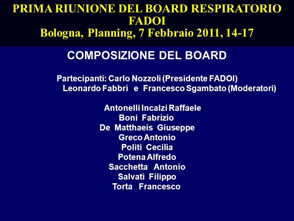COMPOSIZIONE DEL BOARD Partecipanti: Carlo Nozzoli (Presidente FADOI) Leonardo Fabbri e Francesco Sgambato (Moderatori) Antonelli Incalzi Raffaele Bon