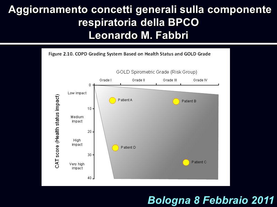 Aggiornamento concetti generali sulla componente respiratoria della BPCO Leonardo M. Fabbri Bologna 8 Febbraio 2011