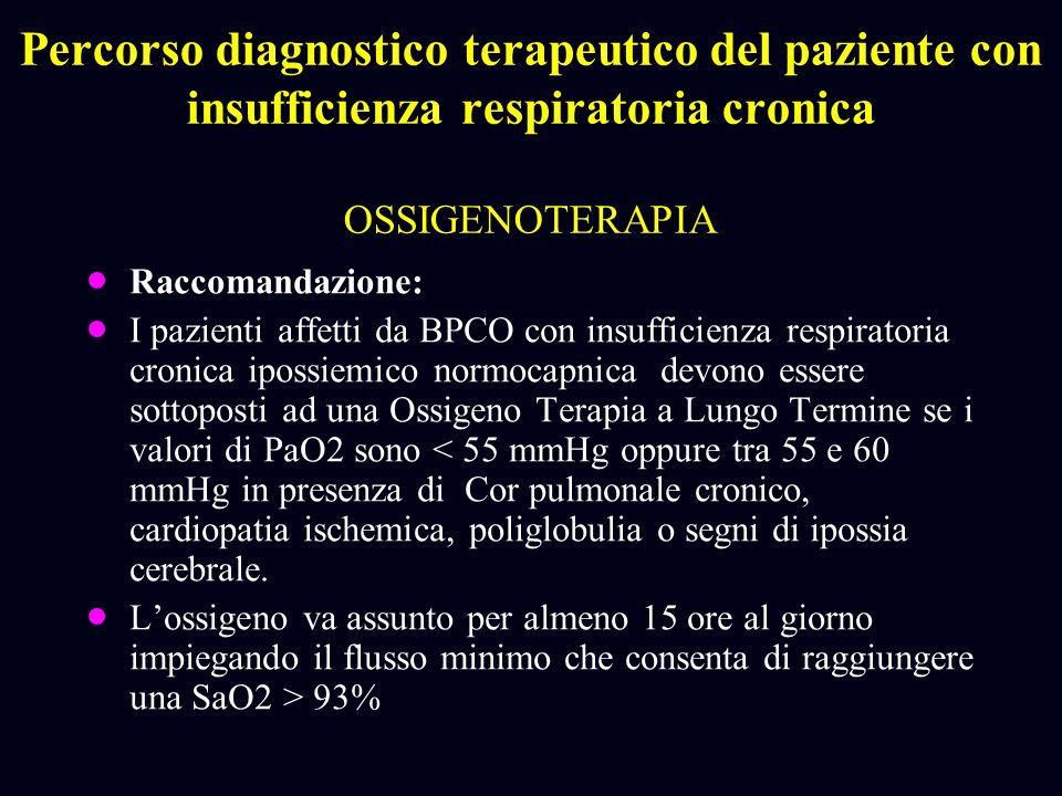 Percorso diagnostico terapeutico del paziente con insufficienza respiratoria cronica OSSIGENOTERAPIA Raccomandazione: I pazienti affetti da BPCO con i