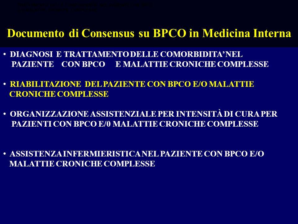 Riabilitazione Respiratoria Giuseppe de Matthaeis U.O.