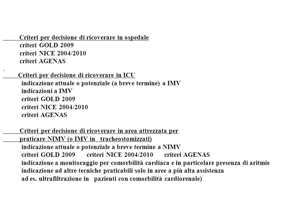 Criteri per decisione di ricoverare in ospedale criteri GOLD 2009 criteri NICE 2004/2010 criteri AGENAS Criteri per decisione di ricoverare in ICU ind