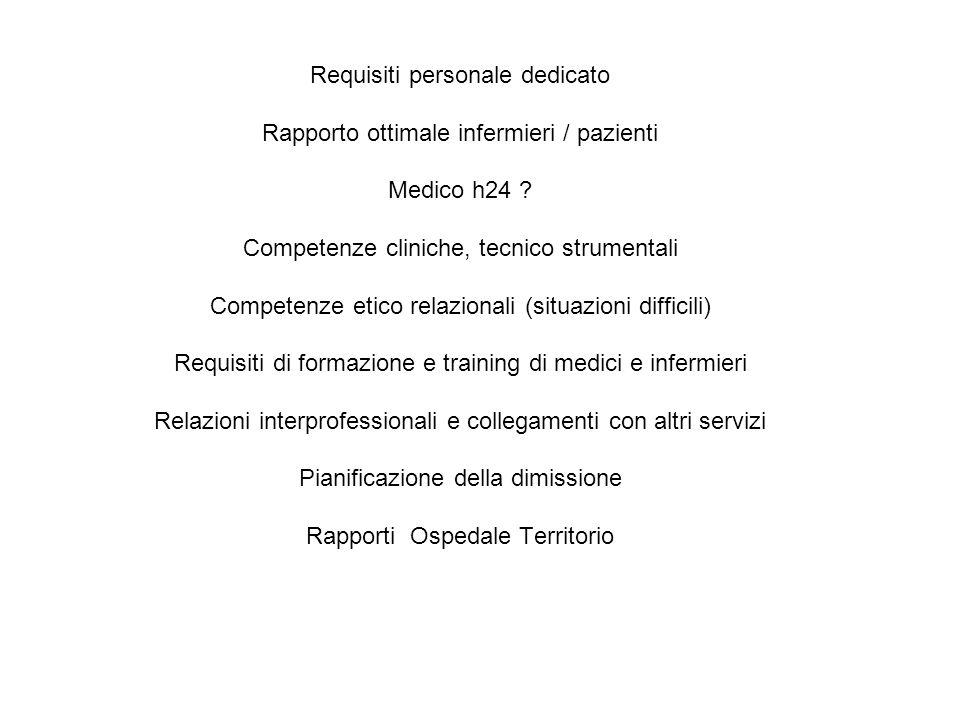 Requisiti personale dedicato Rapporto ottimale infermieri / pazienti Medico h24 ? Competenze cliniche, tecnico strumentali Competenze etico relazional