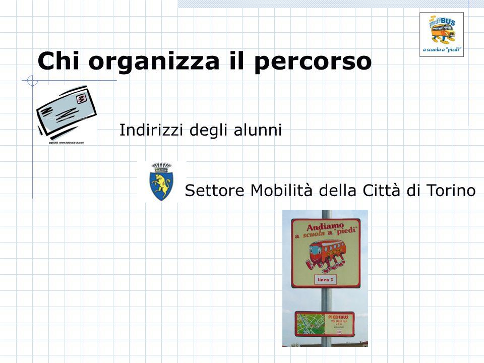 Chi organizza il percorso Settore Mobilità della Città di Torino Indirizzi degli alunni