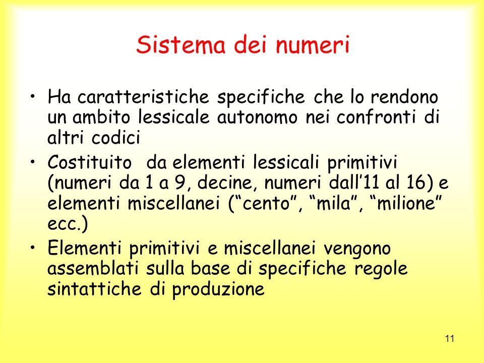 11 Sistema dei numeri Ha caratteristiche specifiche che lo rendono un ambito lessicale autonomo nei confronti di altri codici Costituito da elementi l