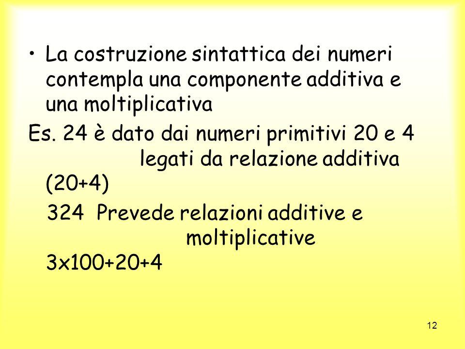 12 La costruzione sintattica dei numeri contempla una componente additiva e una moltiplicativa Es. 24 è dato dai numeri primitivi 20 e 4 legati da rel
