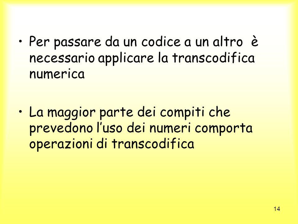 14 Per passare da un codice a un altro è necessario applicare la transcodifica numerica La maggior parte dei compiti che prevedono luso dei numeri com