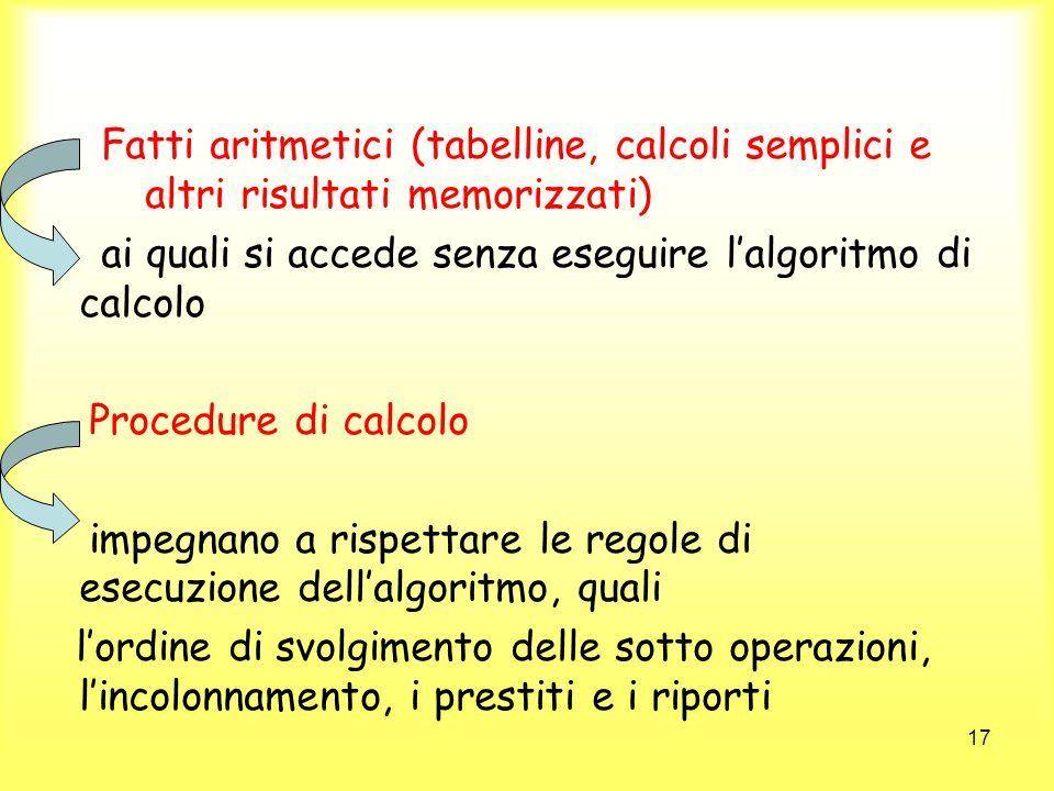 17 Fatti aritmetici (tabelline, calcoli semplici e altri risultati memorizzati) ai quali si accede senza eseguire lalgoritmo di calcolo Procedure di c