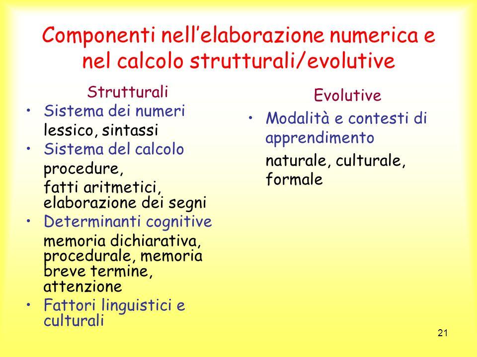 21 Componenti nellelaborazione numerica e nel calcolo strutturali/evolutive Strutturali Sistema dei numeri lessico, sintassi Sistema del calcolo proce