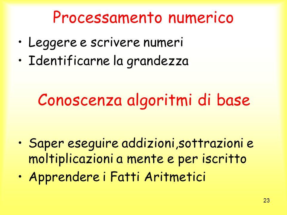 23 Processamento numerico Leggere e scrivere numeri Identificarne la grandezza Conoscenza algoritmi di base Saper eseguire addizioni,sottrazioni e mol