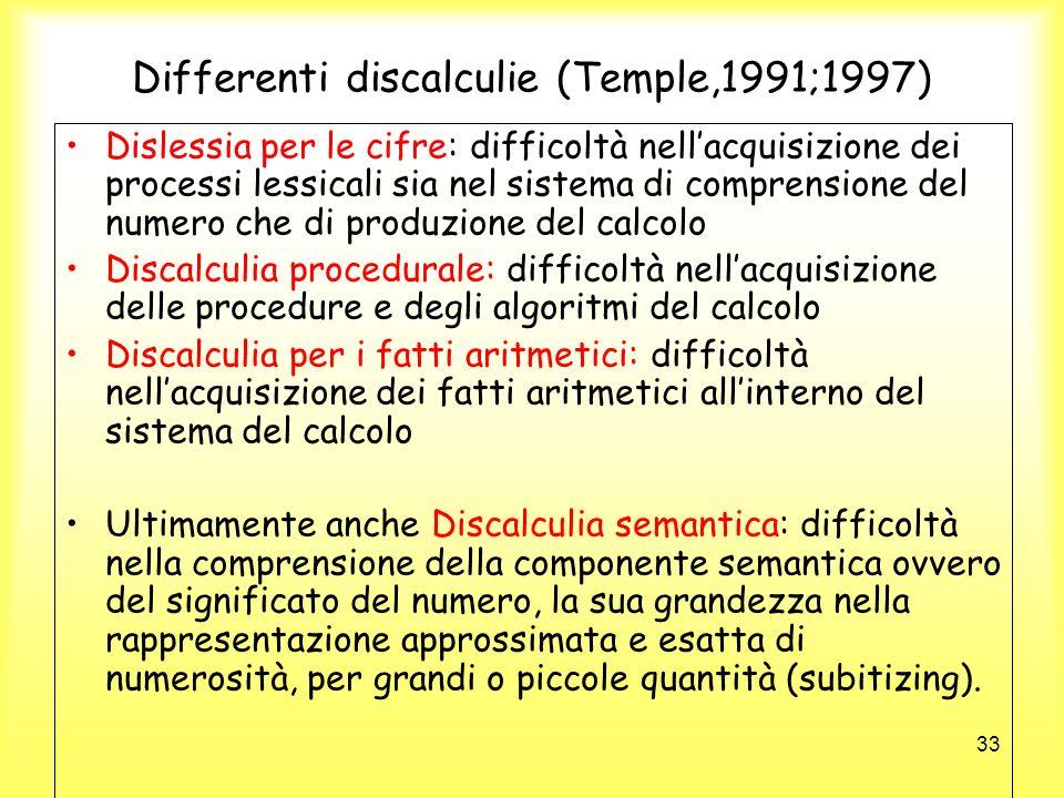 33 Differenti discalculie (Temple,1991;1997) Dislessia per le cifre: difficoltà nellacquisizione dei processi lessicali sia nel sistema di comprension