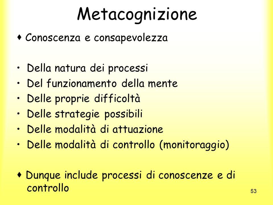 53 Metacognizione Conoscenza e consapevolezza Della natura dei processi Del funzionamento della mente Delle proprie difficoltà Delle strategie possibi