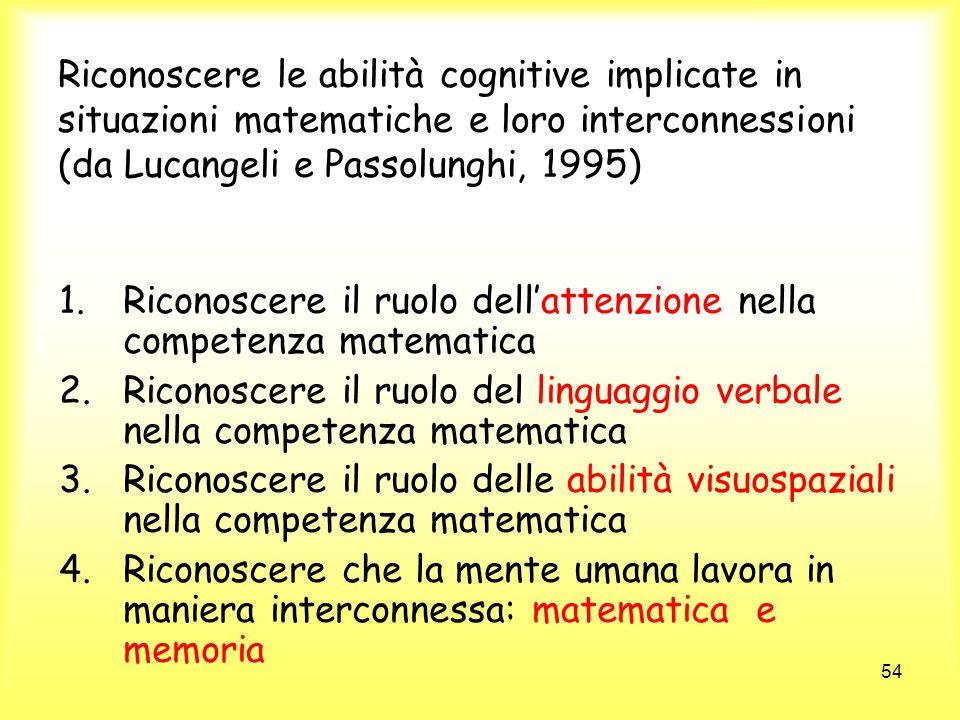 54 Riconoscere le abilità cognitive implicate in situazioni matematiche e loro interconnessioni (da Lucangeli e Passolunghi, 1995) 1.Riconoscere il ru