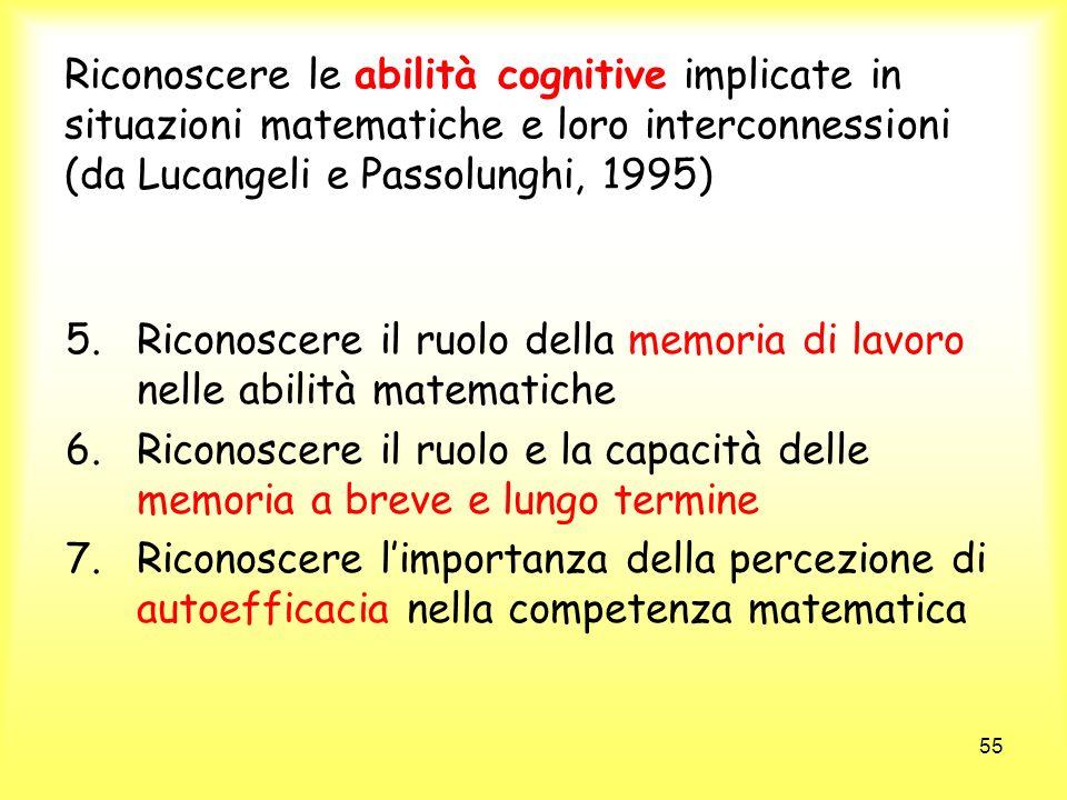 55 5.Riconoscere il ruolo della memoria di lavoro nelle abilità matematiche 6.Riconoscere il ruolo e la capacità delle memoria a breve e lungo termine