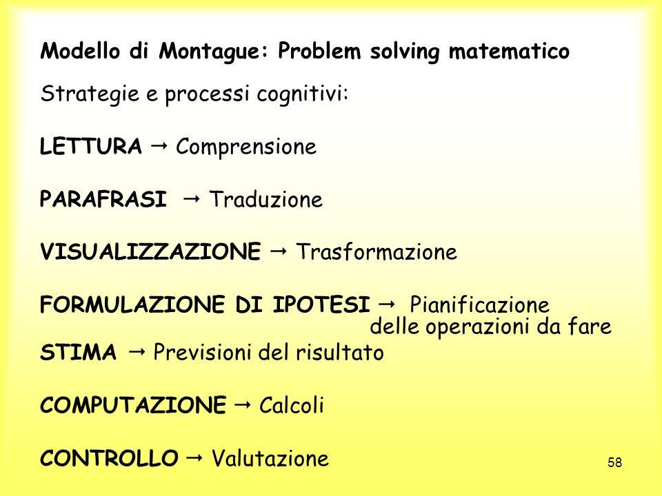 58 Modello di Montague: Problem solving matematico Strategie e processi cognitivi: LETTURA Comprensione PARAFRASI Traduzione VISUALIZZAZIONE Trasforma