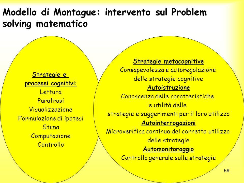59 Modello di Montague: intervento sul Problem solving matematico Strategie e processi cognitivi: Lettura Parafrasi Visualizzazione Formulazione di ip