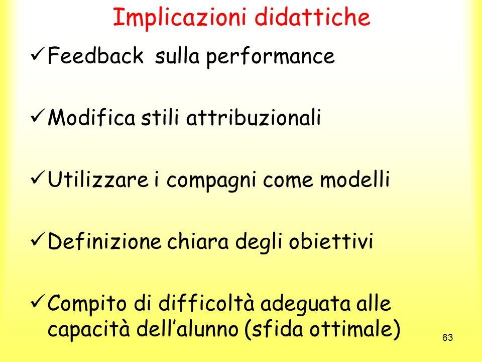 63 Implicazioni didattiche Feedback sulla performance Modifica stili attribuzionali Utilizzare i compagni come modelli Definizione chiara degli obiett