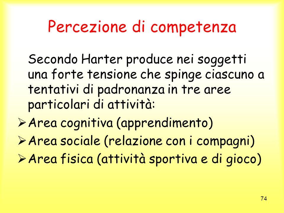 74 Percezione di competenza Secondo Harter produce nei soggetti una forte tensione che spinge ciascuno a tentativi di padronanza in tre aree particola