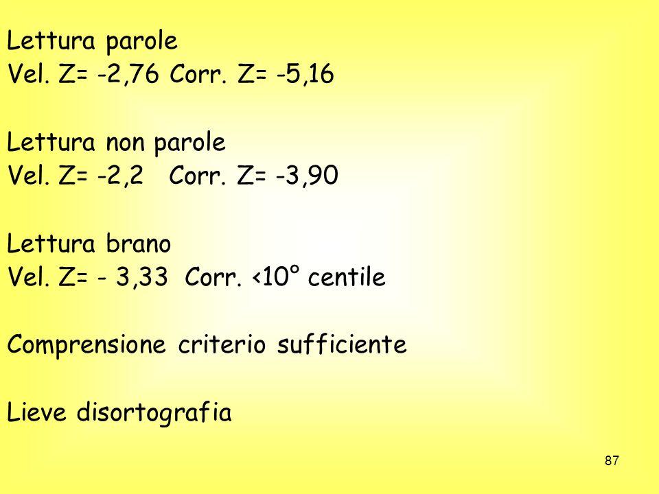 87 Lettura parole Vel. Z= -2,76 Corr. Z= -5,16 Lettura non parole Vel. Z= -2,2 Corr. Z= -3,90 Lettura brano Vel. Z= - 3,33 Corr. <10° centile Comprens