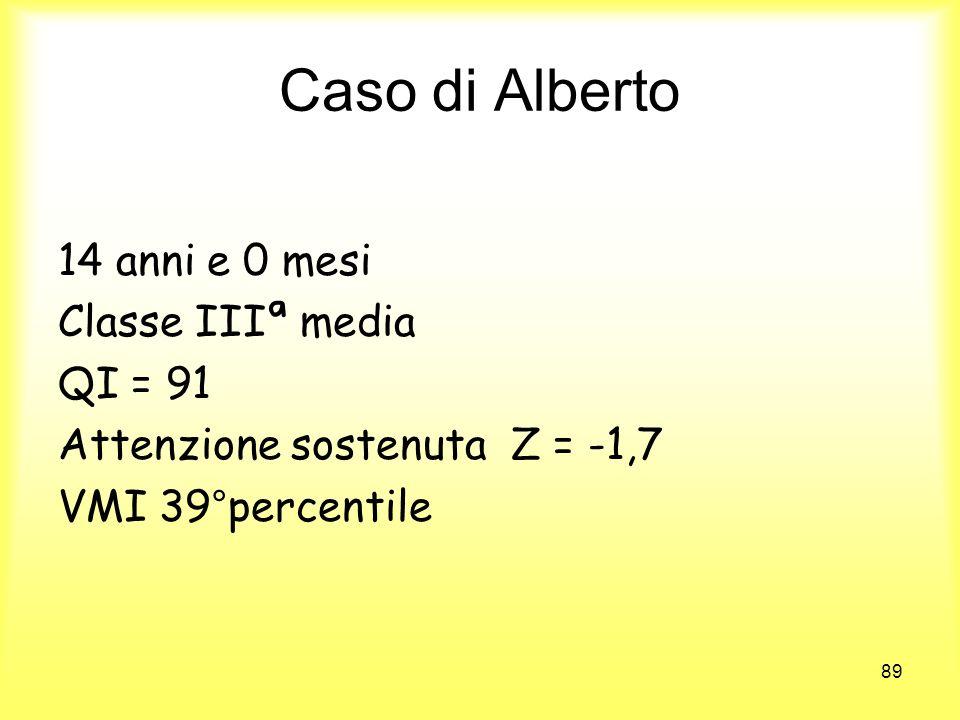 89 Caso di Alberto 14 anni e 0 mesi Classe IIIª media QI = 91 Attenzione sostenuta Z = -1,7 VMI 39°percentile