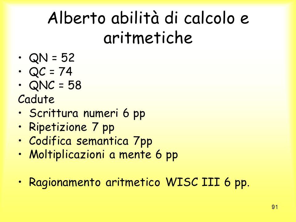 91 Alberto abilità di calcolo e aritmetiche QN = 52 QC = 74 QNC = 58 Cadute Scrittura numeri 6 pp Ripetizione 7 pp Codifica semantica 7pp Moltiplicazi