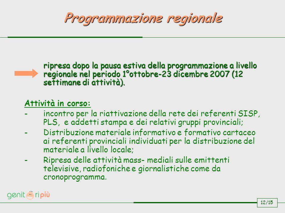 Programmazione regionale ripresa dopo la pausa estiva della programmazione a livello regionale nel periodo 1°ottobre-23 dicembre 2007 (12 settimane di attività).