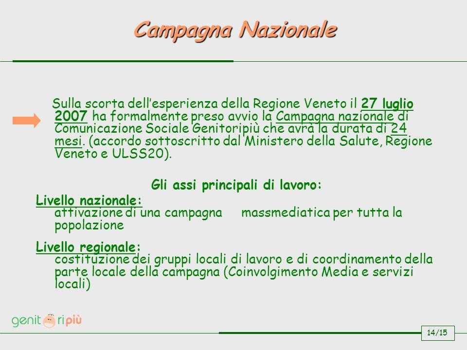 Campagna Nazionale Sulla scorta dellesperienza della Regione Veneto il 27 luglio 2007 ha formalmente preso avvio la Campagna nazionale di Comunicazione Sociale Genitoripiù che avrà la durata di 24 mesi.
