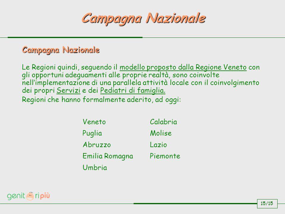 Campagna Nazionale Le Regioni quindi, seguendo il modello proposto dalla Regione Veneto con gli opportuni adeguamenti alle proprie realtà, sono coinvolte nellimplementazione di una parallela attività locale con il coinvolgimento dei propri Servizi e dei Pediatri di famiglia.