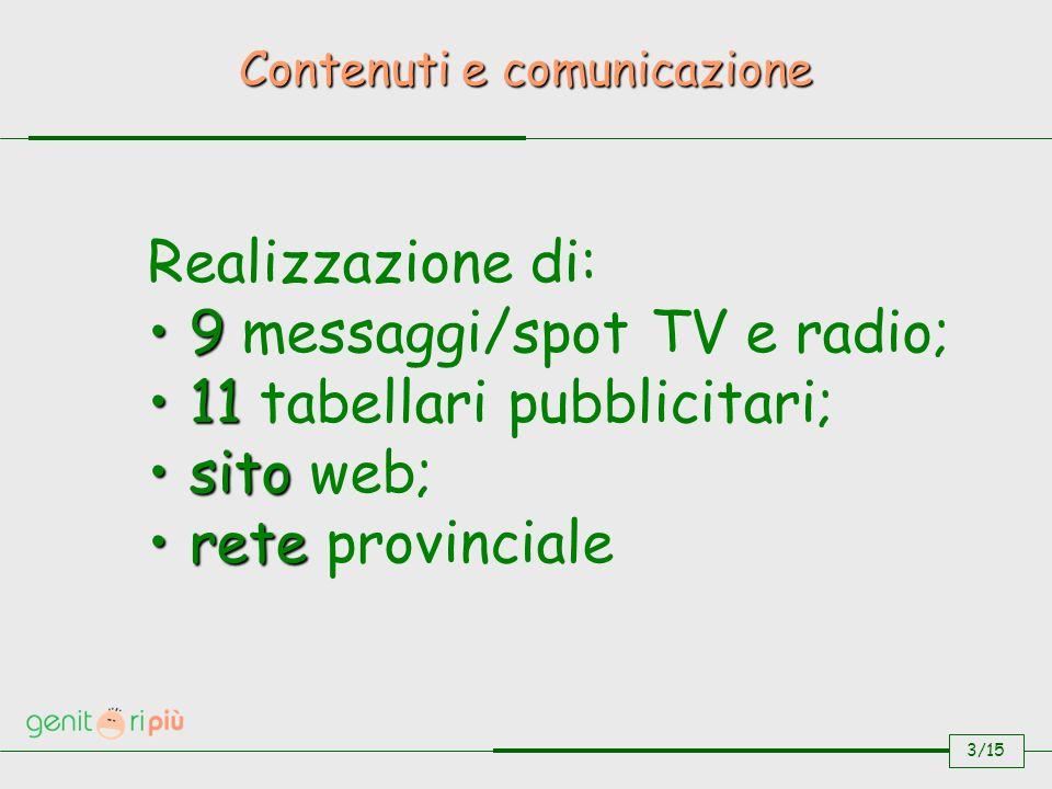 3/15 Contenuti e comunicazione Realizzazione di: 99 messaggi/spot TV e radio; 1111 tabellari pubblicitari; sitosito web; reterete provinciale