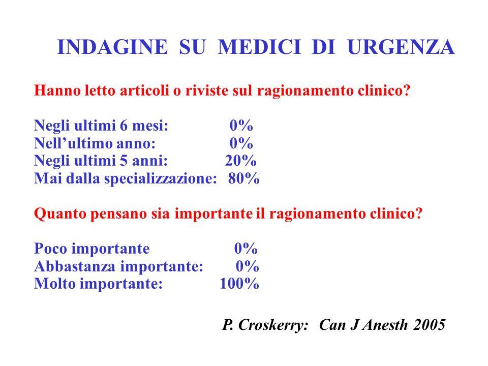 INDAGINE SU MEDICI DI URGENZA Hanno letto articoli o riviste sul ragionamento clinico? Negli ultimi 6 mesi: 0% Nellultimo anno: 0% Negli ultimi 5 anni