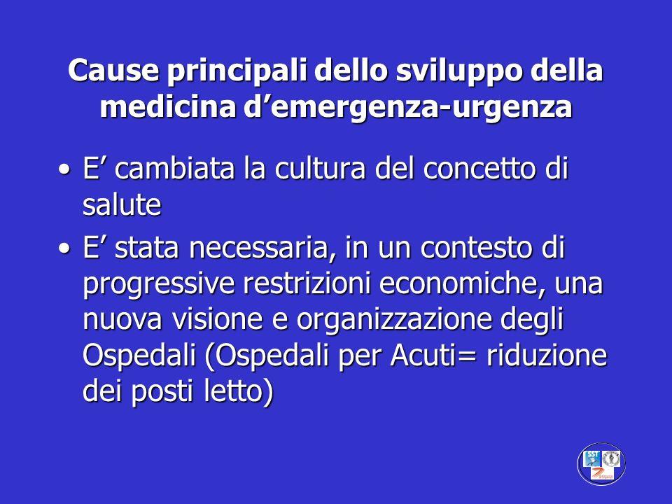 Cause principali dello sviluppo della medicina demergenza-urgenza E cambiata la cultura del concetto di saluteE cambiata la cultura del concetto di sa